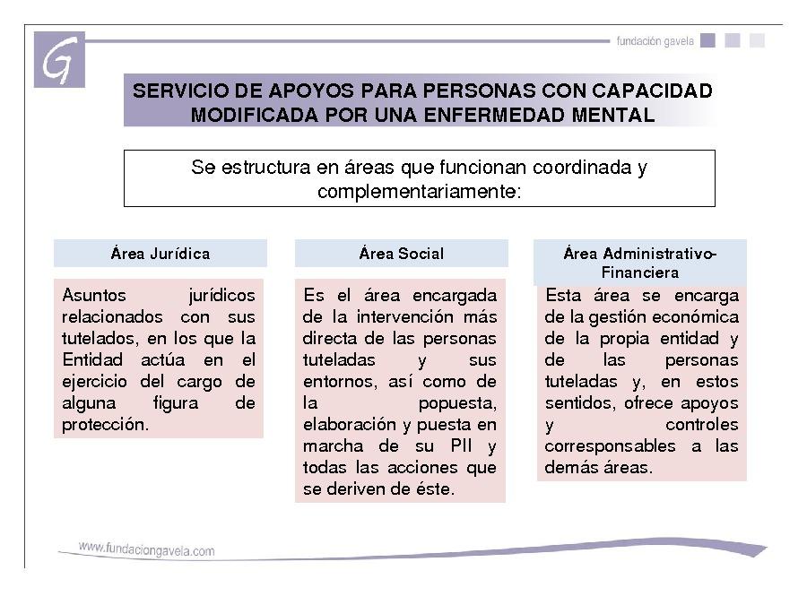 Presentación de entidades tutelares en Galicia